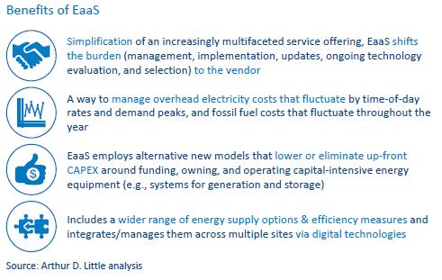Hệ thống Quản lý năng lượng công nghiệp