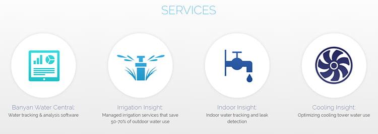 11 Startup Công nghệ Nước Thông minh cho Thành phố Thông minh